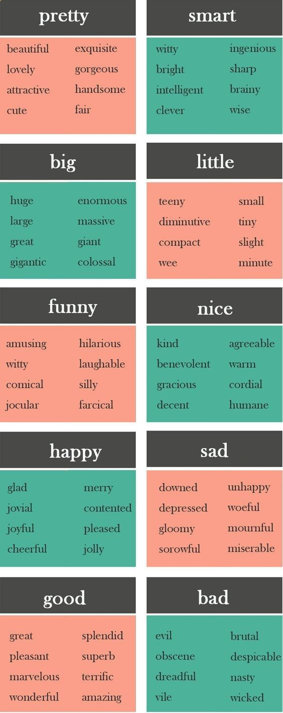 Easy English Grammar Rules and Vocabulary at GrammarCollege.com